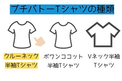 プチバトーのTシャツの種類